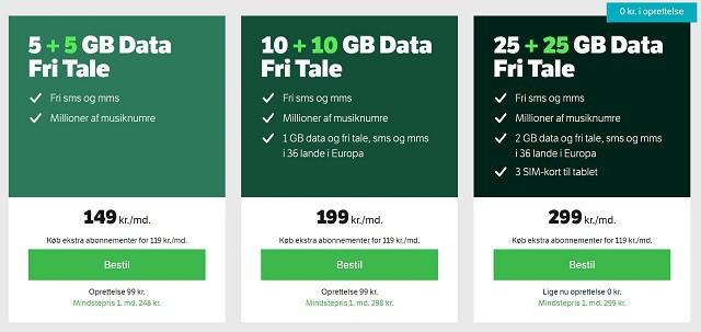 yousee fri data